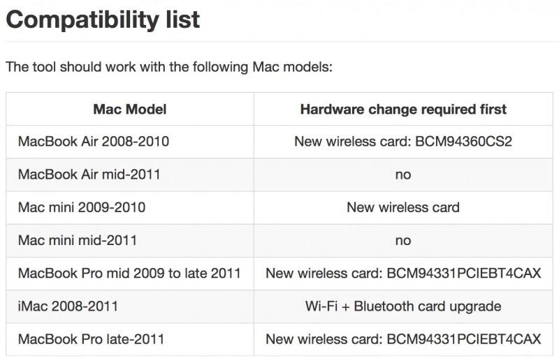 Tabla de equipos compatibles para usar continuity en Mac antiguos
