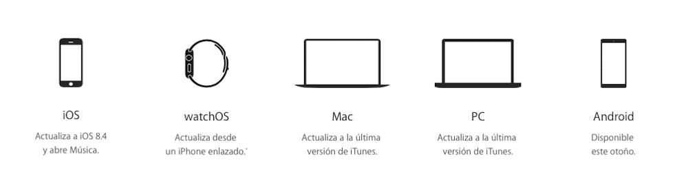 Apple Music disponibilidad