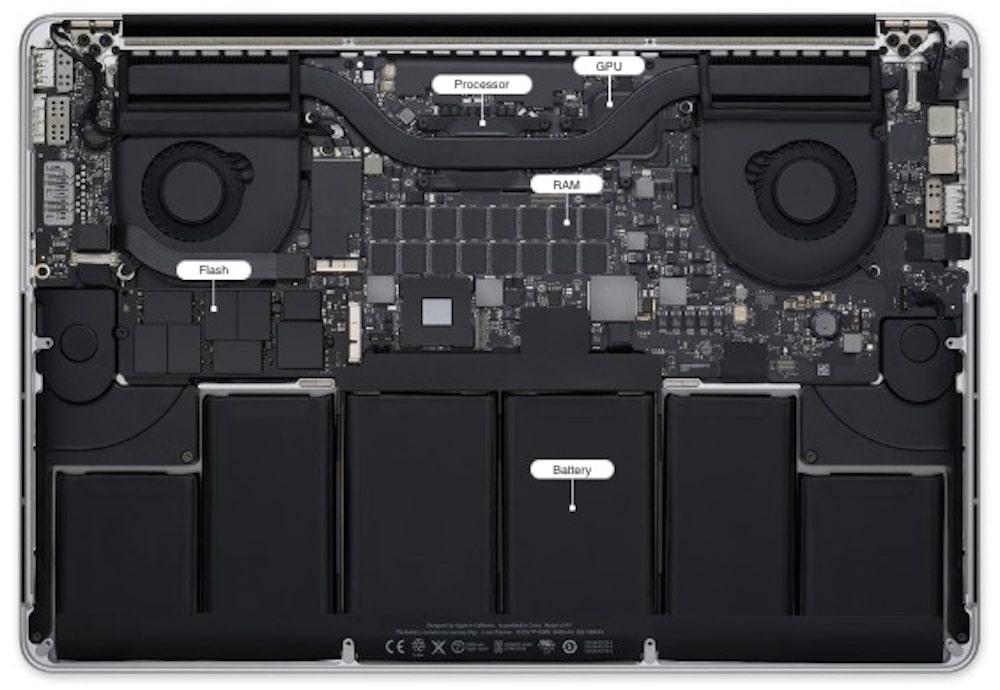 MacBook Componentes
