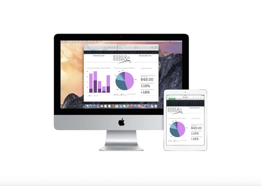 Aplicación para usar continuity en Mac antiguos