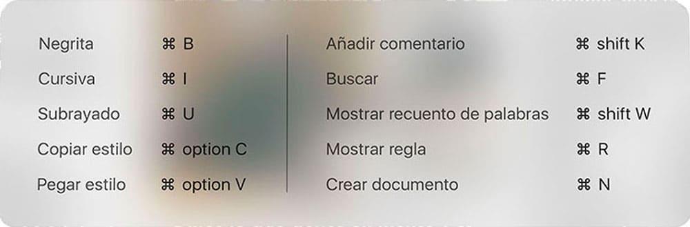 Atajos de teclado de la Smart Keyboard Case de Apple para iPad Pro