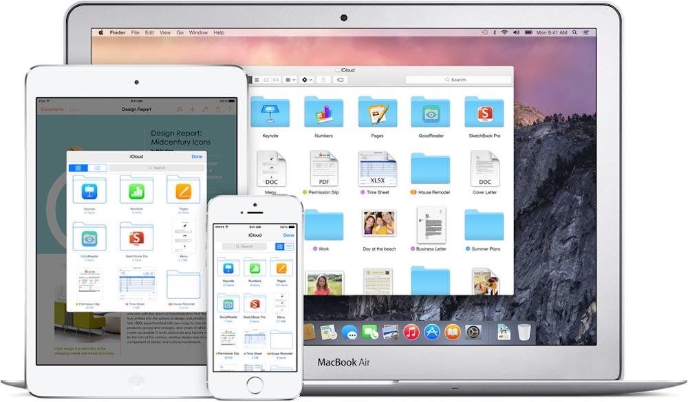iPhone y Mac iCloud