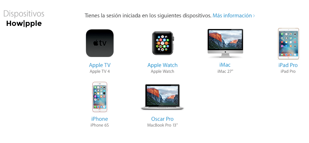 Dispositivos de Confianza ID de Apple