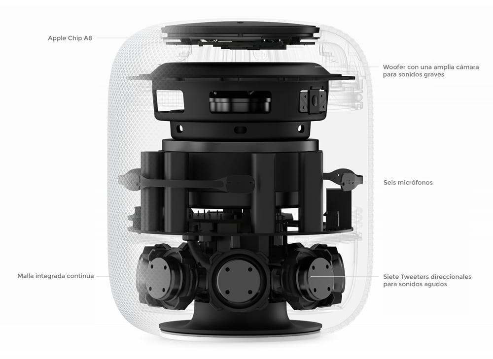 Tecnología integrada dentro del nuevo HomePod de Apple