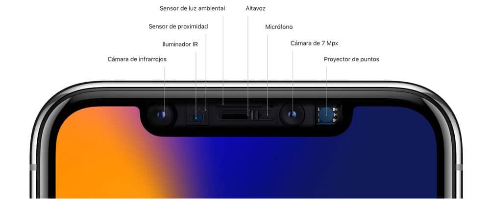 Tecnologia para Face ID del nuevo iPhone X