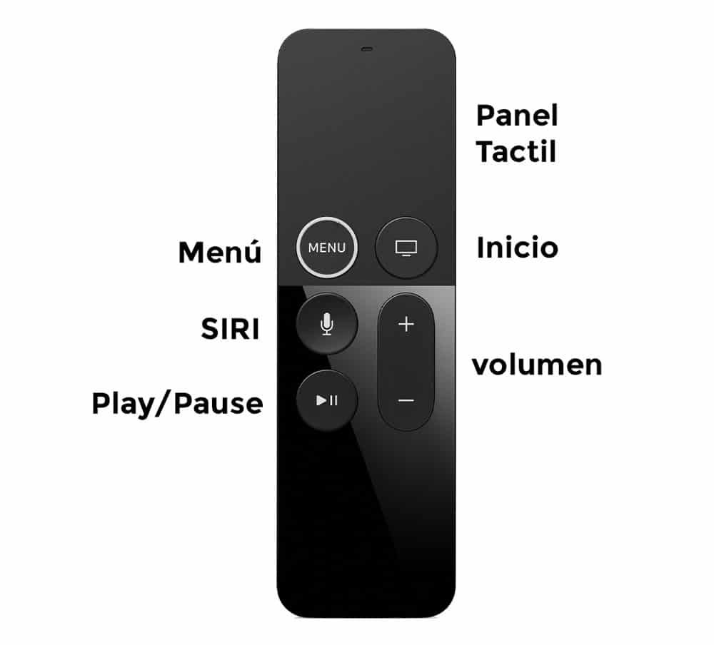 Botones mando Apple TV