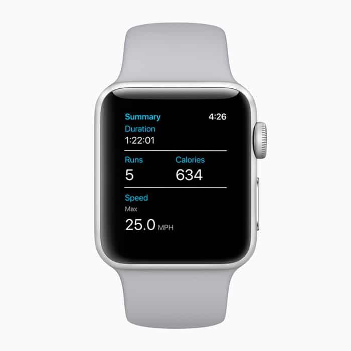 Actividad Apple Watch snowboard