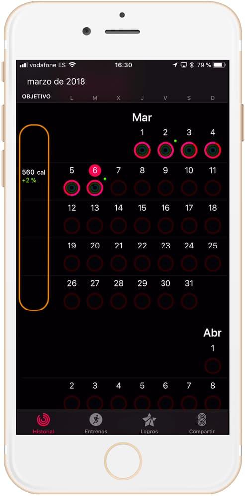 Menú secreto con el porcentaje del consumo de calorías semanales con la aplicación actividad de iPhone