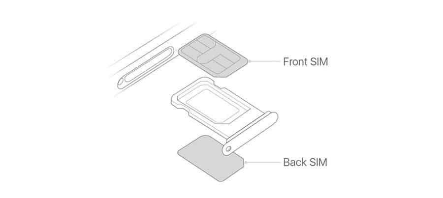 Bandeja del iPhone XS para Dual SIM