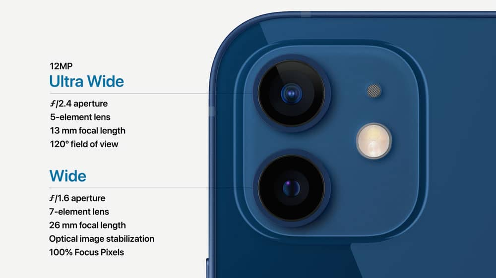 Nuevas cámaras del iPhone 12 y iPhone 12 mini