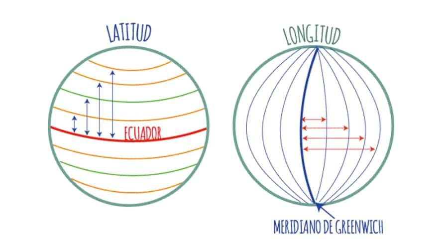 coordenadas en mapas de apple