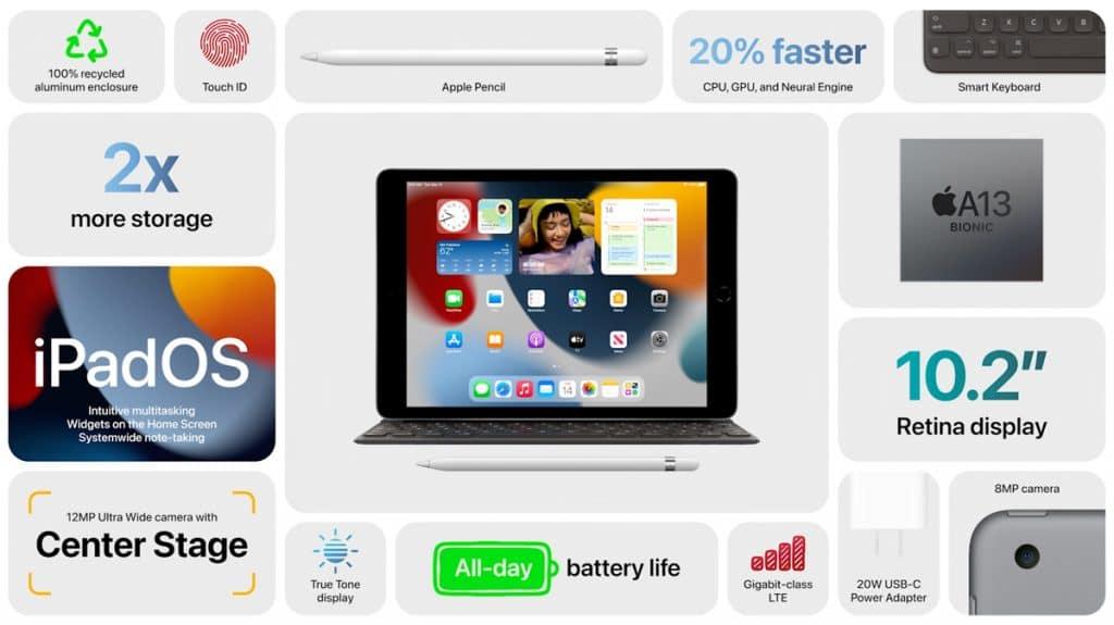 Novedades nuevo iPad 2021